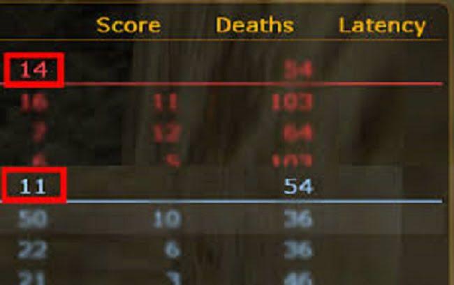 Ptahhotep's Team Balancer 1.8b3